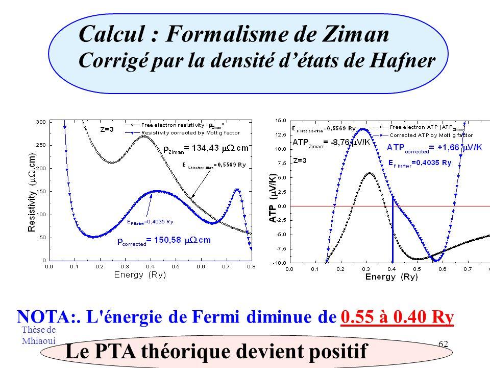 62 Le PTA théorique devient positif Calcul : Formalisme de Ziman Corrigé par la densité détats de Hafner NOTA:. L'énergie de Fermi diminue de 0.55 à 0