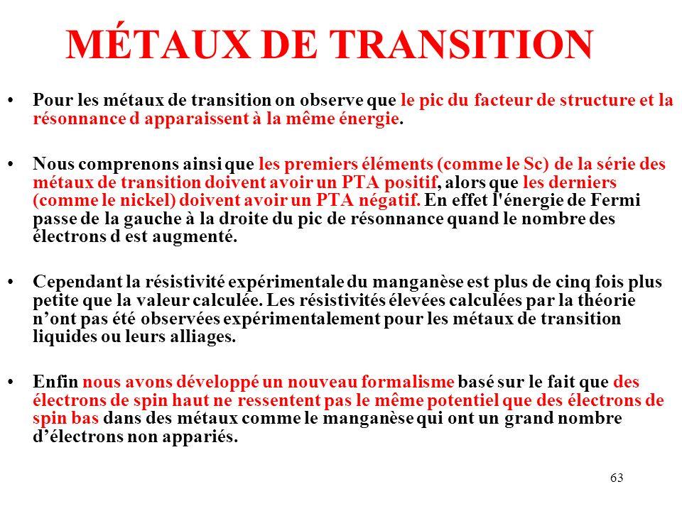 63 MÉTAUX DE TRANSITION Pour les métaux de transition on observe que le pic du facteur de structure et la résonnance d apparaissent à la même énergie.