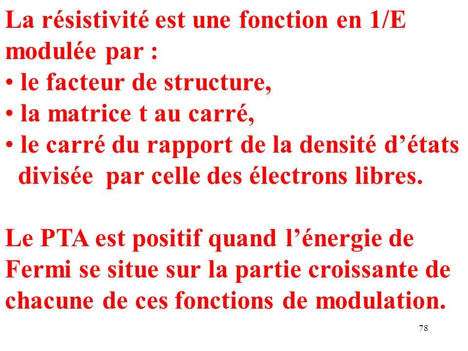 78 La résistivité est une fonction en 1/E modulée par : le facteur de structure, la matrice t au carré, le carré du rapport de la densité détats divis