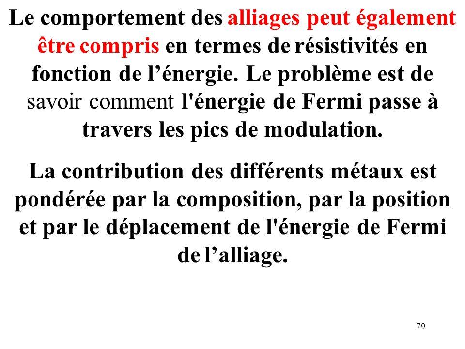 79 Le comportement des alliages peut également être compris en termes de résistivités en fonction de lénergie. Le problème est de savoir comment l'éne