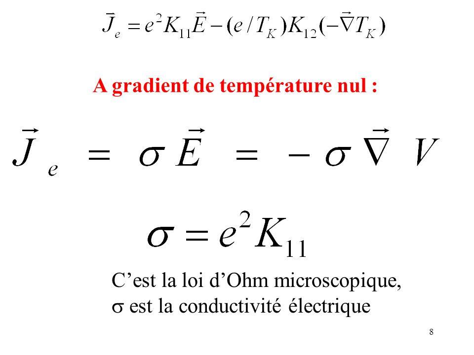 8 A gradient de température nul : Cest la loi dOhm microscopique, est la conductivité électrique