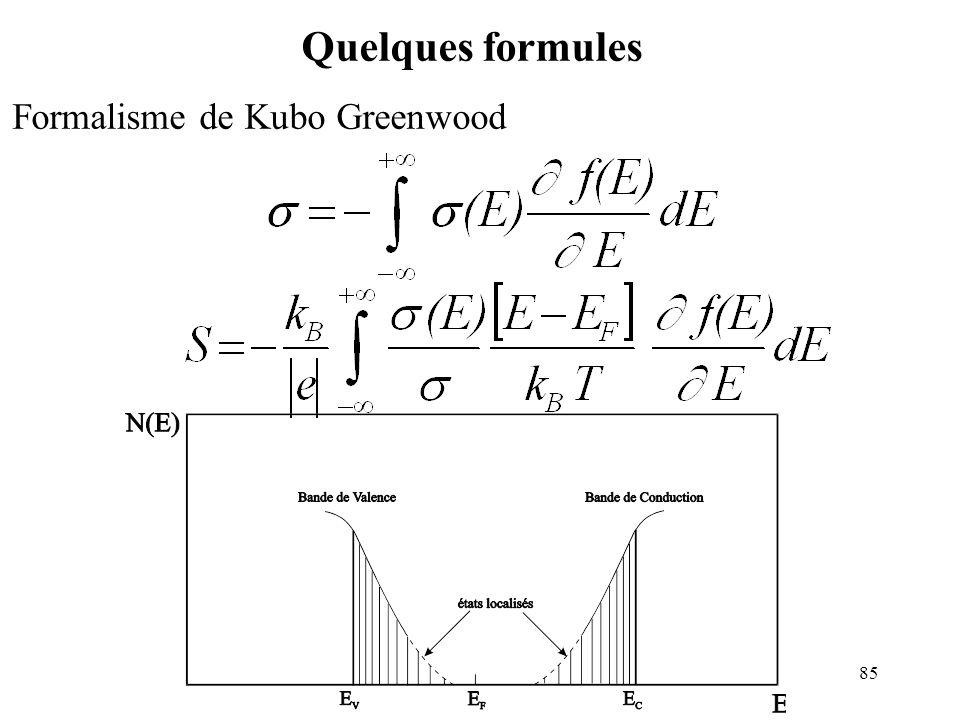 85 Quelques formules Formalisme de Kubo Greenwood