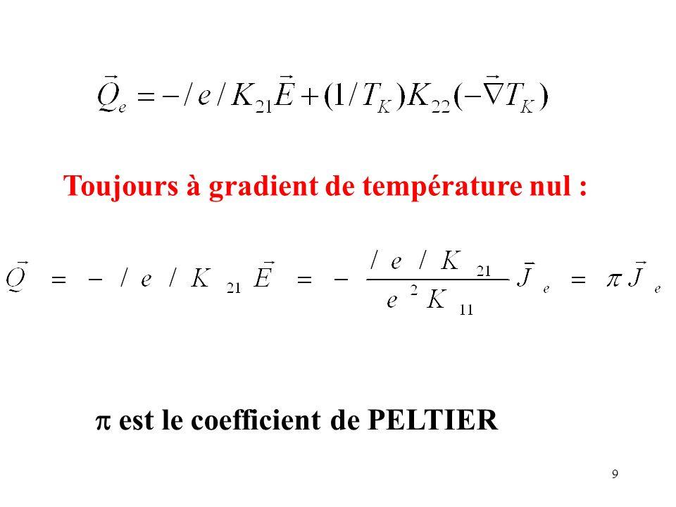9 est le coefficient de PELTIER Toujours à gradient de température nul :