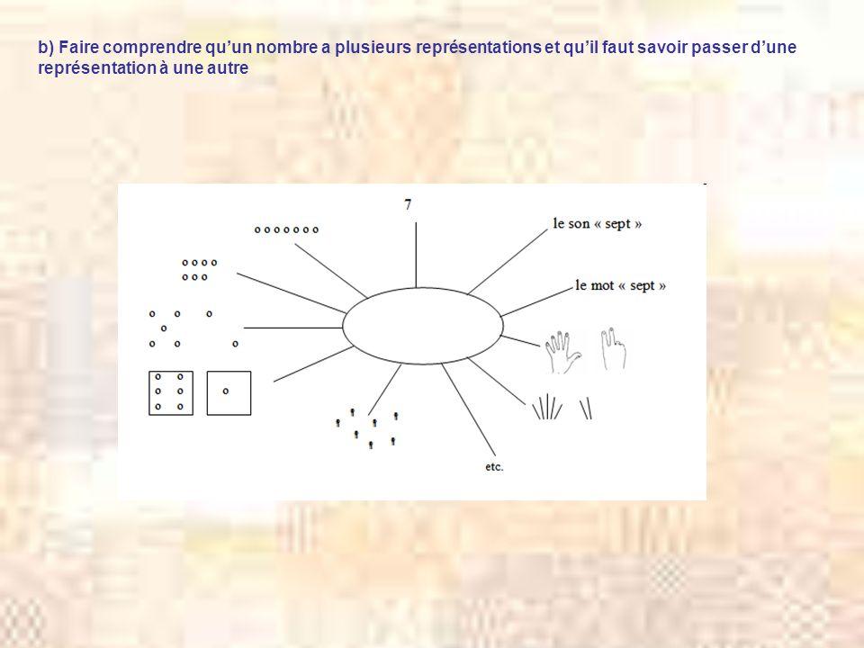 b) Faire comprendre quun nombre a plusieurs représentations et quil faut savoir passer dune représentation à une autre