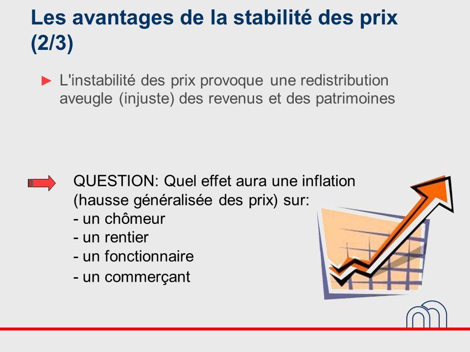 L'instabilité des prix provoque une redistribution aveugle (injuste) des revenus et des patrimoines QUESTION: Quel effet aura une inflation (hausse gé