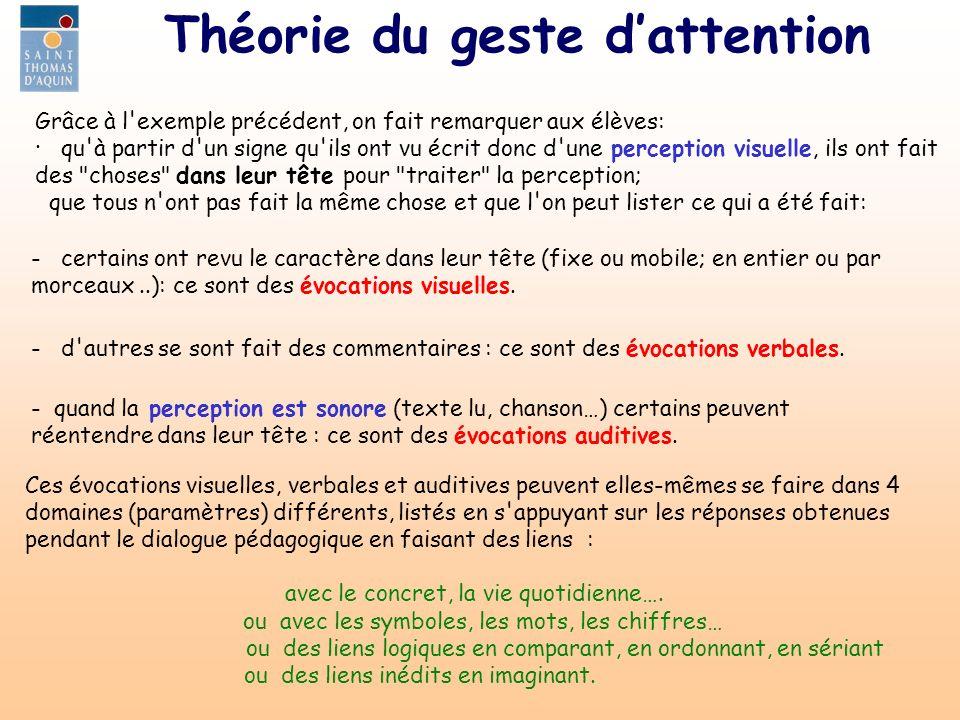 Théorie du geste dattention Grâce à l'exemple précédent, on fait remarquer aux élèves: · qu'à partir d'un signe qu'ils ont vu écrit donc d'une percept