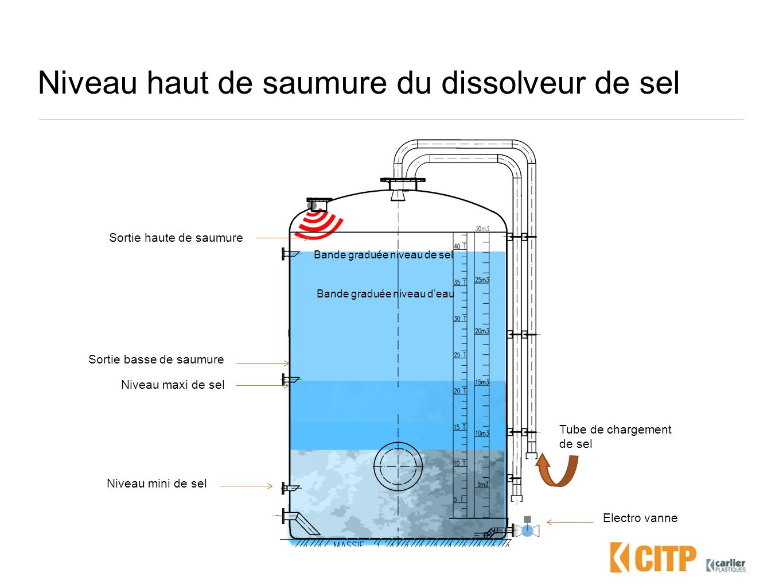 Niveau haut de saumure du dissolveur de sel Electro vanne Niveau maxi de sel Niveau mini de sel Bande graduée niveau de sel Bande graduée niveau deau