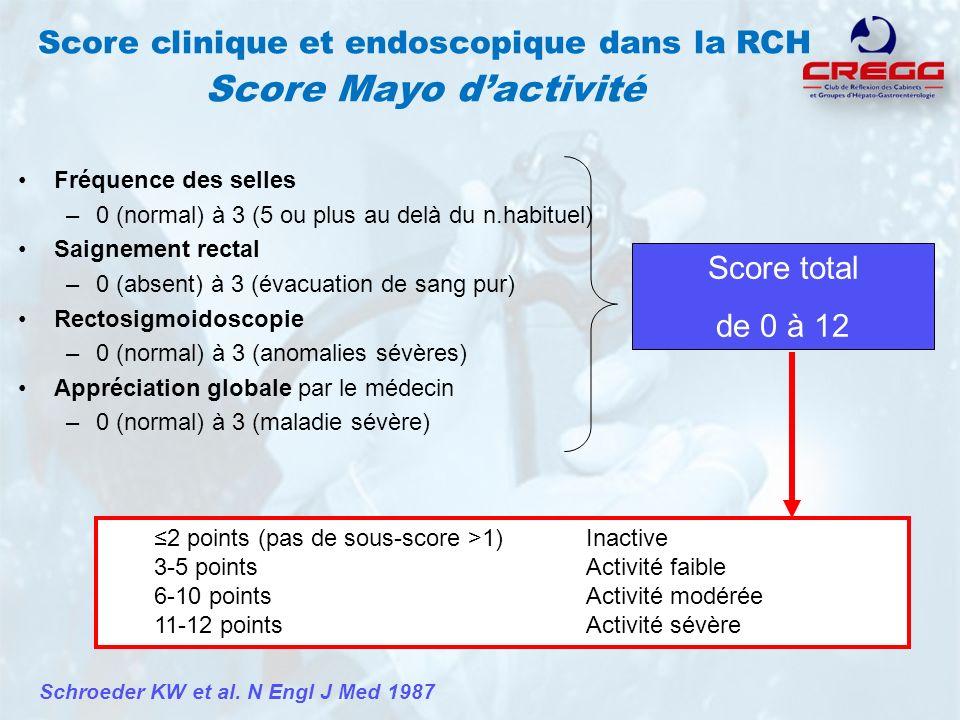 Fréquence des selles –0 (normal) à 3 (5 ou plus au delà du n.habituel) Saignement rectal –0 (absent) à 3 (évacuation de sang pur) Rectosigmoidoscopie