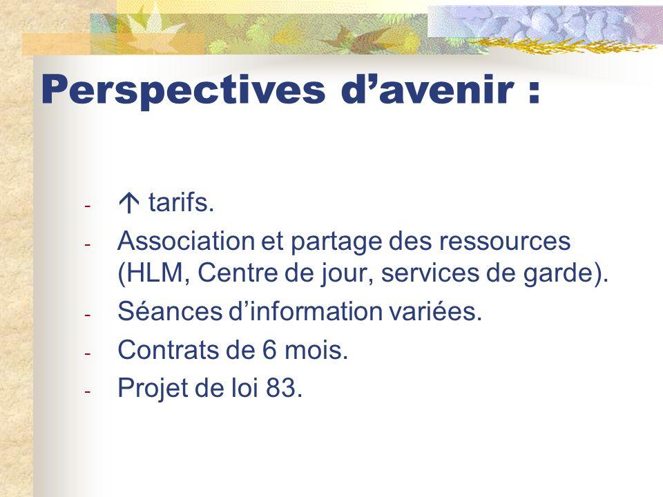 Perspectives davenir : - tarifs. - Association et partage des ressources (HLM, Centre de jour, services de garde). - Séances dinformation variées. - C