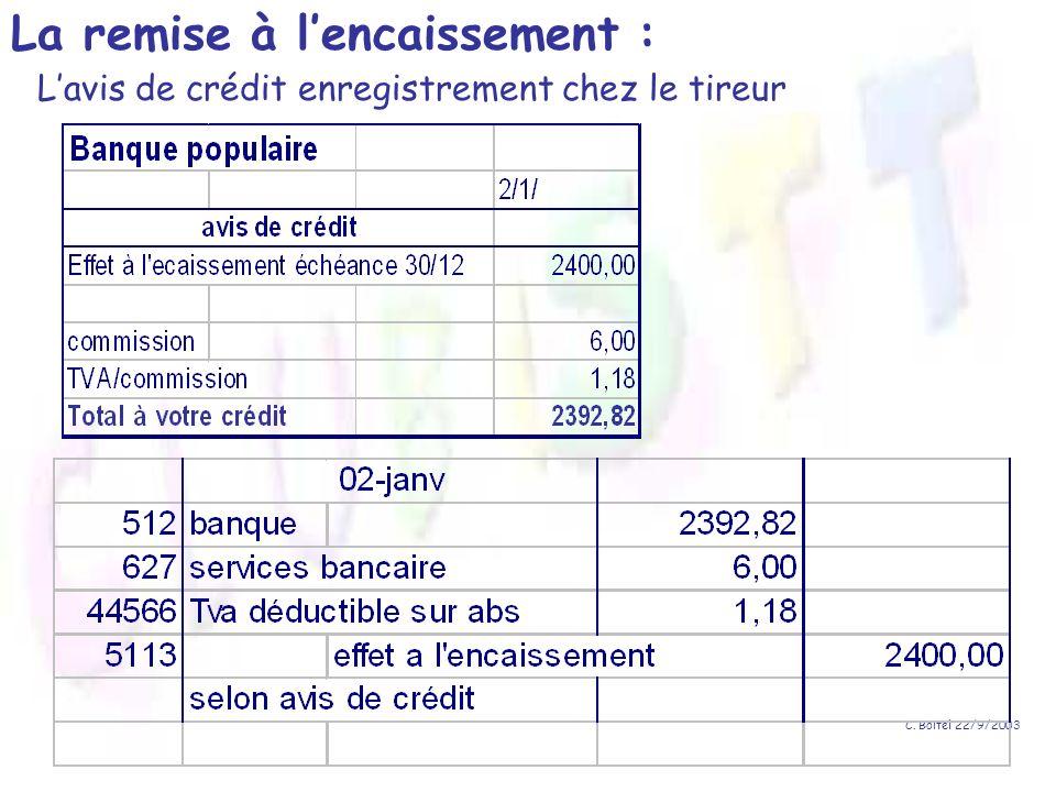 C. Boitel 22/9/2003 Lavis de crédit enregistrement chez le tireur La remise à lencaissement :