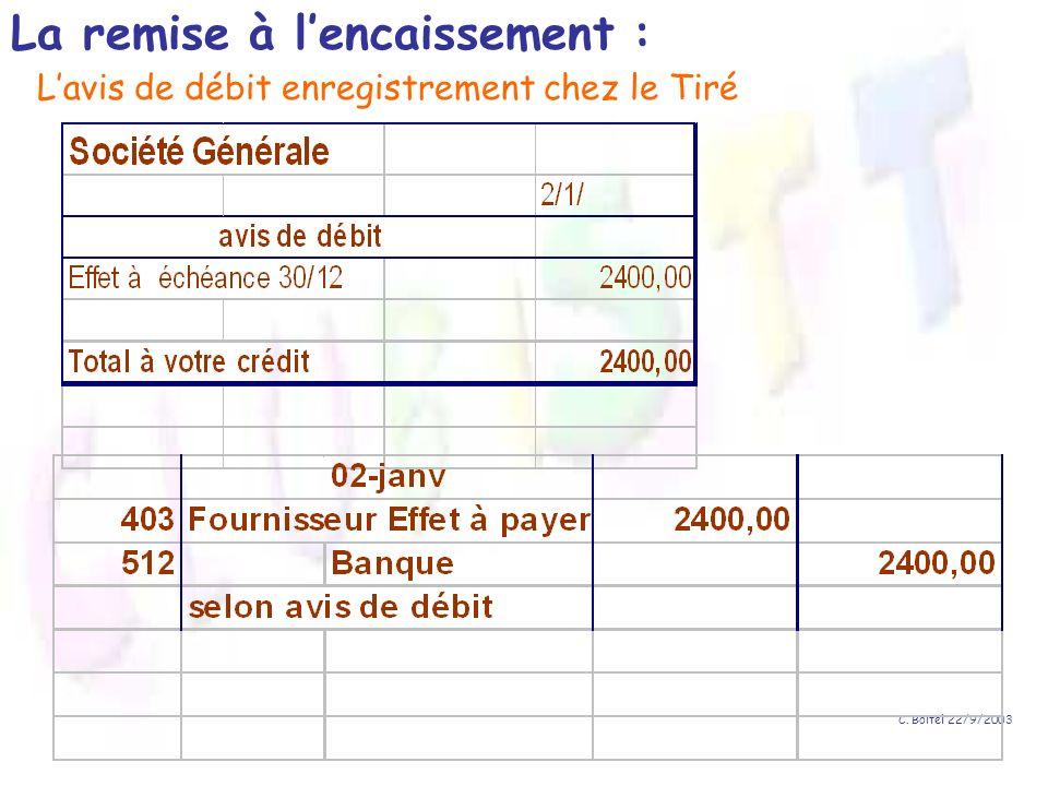 C. Boitel 22/9/2003 Lavis de débit enregistrement chez le Tiré La remise à lencaissement :