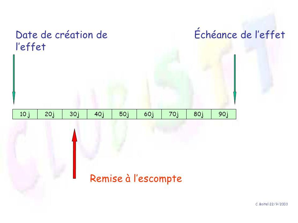 C. Boitel 22/9/2003 70j90j80j60j50j40j30j20j10 j Échéance de leffetDate de création de leffet Remise à lescompte