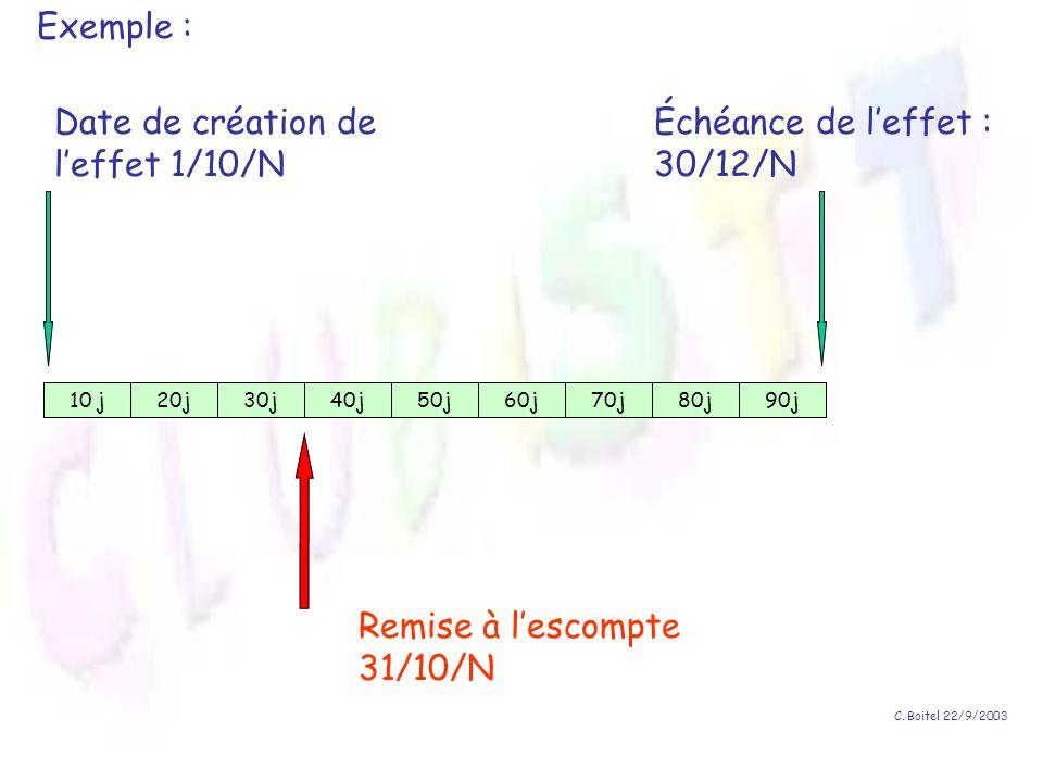 C. Boitel 22/9/2003 70j90j80j60j50j40j30j20j10 j Échéance de leffet : 30/12/N Date de création de leffet 1/10/N Remise à lescompte 31/10/N Exemple :
