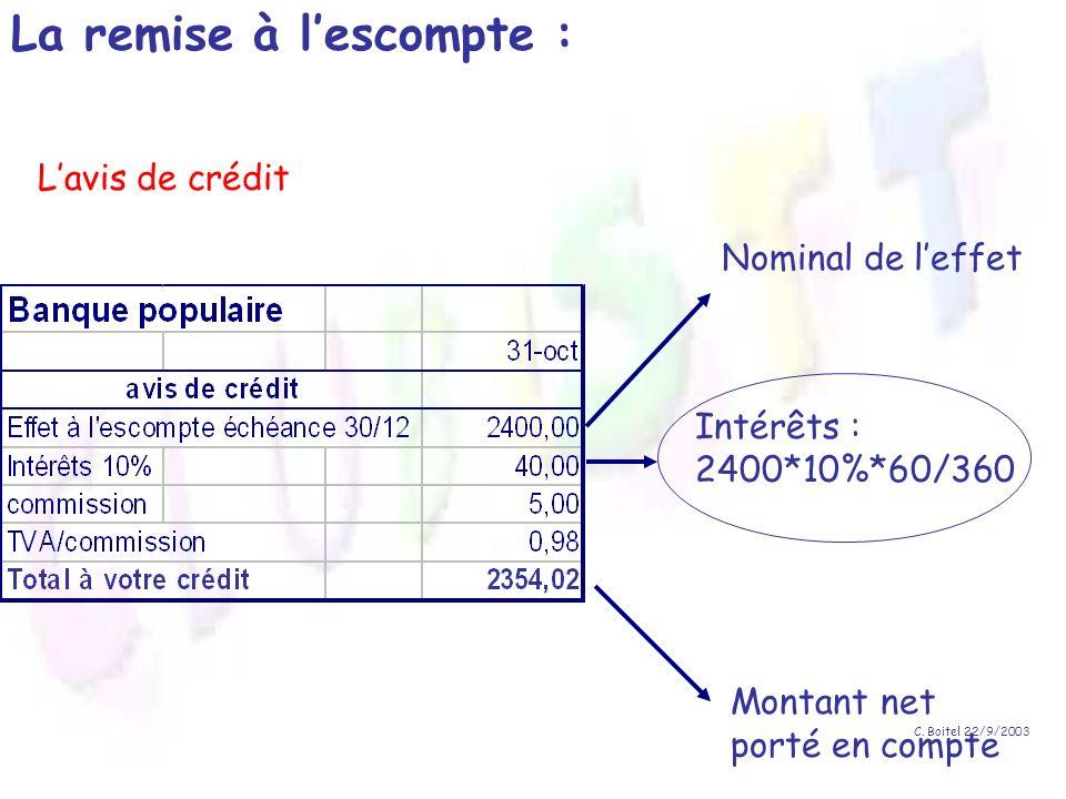 C. Boitel 22/9/2003 Nominal de leffet Intérêts : 2400*10%*60/360 Lavis de crédit Montant net porté en compte La remise à lescompte :