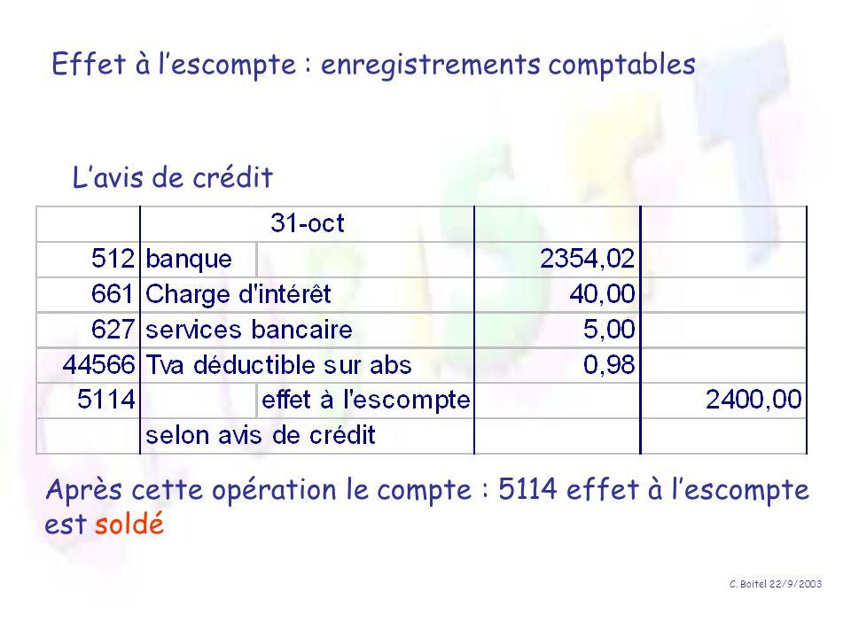 C. Boitel 22/9/2003 Après cette opération le compte : 5114 effet à lescompte est soldé Effet à lescompte : enregistrements comptables Lavis de crédit
