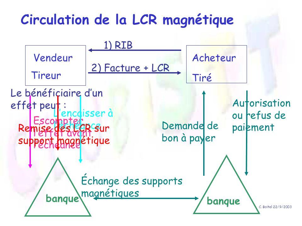 C. Boitel 22/9/2003 Tireur Tiré VendeurAcheteur Circulation de la LCR magnétique 1) RIB 2) Facture + LCR banque Escompter leffet avant léchéance Lenca