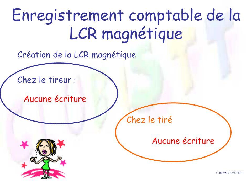 C. Boitel 22/9/2003 Enregistrement comptable de la LCR magnétique Chez le tireur : Chez le tiré Création de la LCR magnétique Aucune écriture