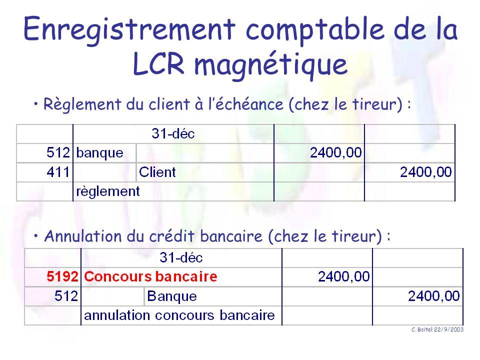 C. Boitel 22/9/2003 Enregistrement comptable de la LCR magnétique Règlement du client à léchéance (chez le tireur) : Annulation du crédit bancaire (ch