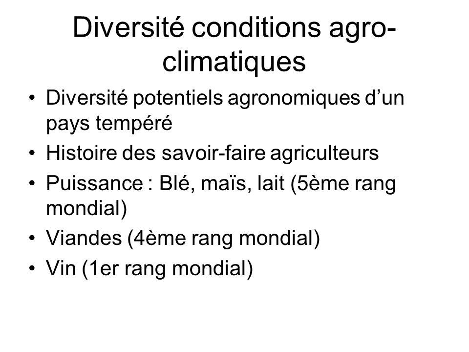 Diversité conditions agro- climatiques Diversité potentiels agronomiques dun pays tempéré Histoire des savoir-faire agriculteurs Puissance : Blé, maïs