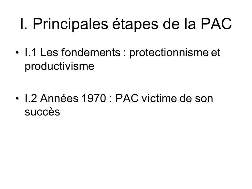 I. Principales étapes de la PAC I.1 Les fondements : protectionnisme et productivisme I.2 Années 1970 : PAC victime de son succès