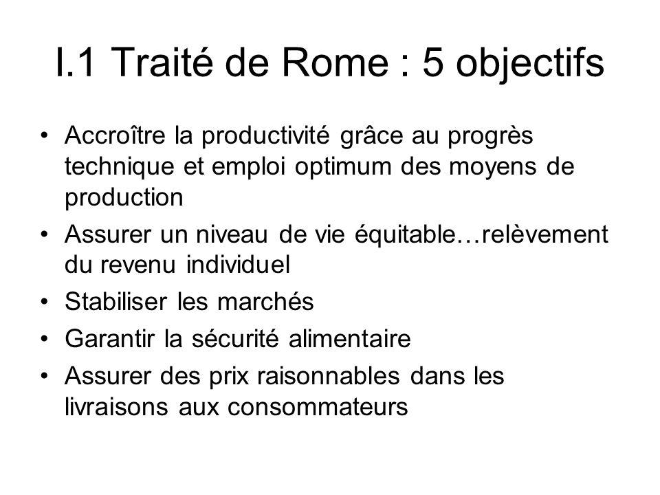 I.1 Traité de Rome : 5 objectifs Accroître la productivité grâce au progrès technique et emploi optimum des moyens de production Assurer un niveau de