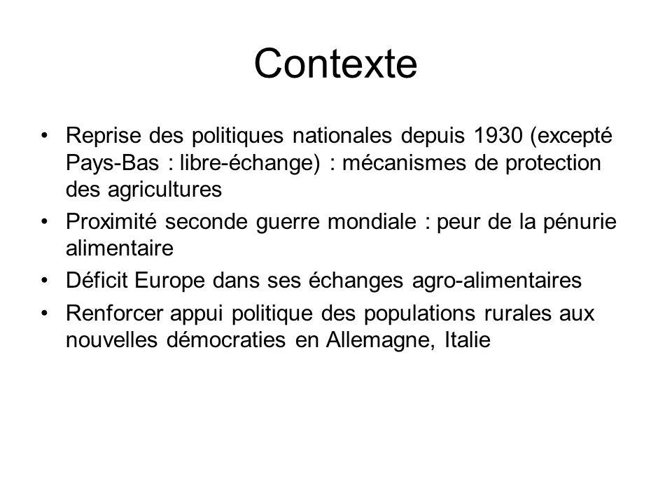 Contexte Reprise des politiques nationales depuis 1930 (excepté Pays-Bas : libre-échange) : mécanismes de protection des agricultures Proximité second