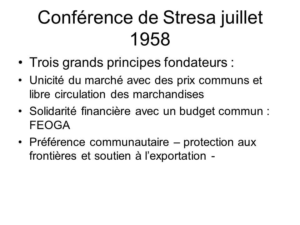 Conférence de Stresa juillet 1958 Trois grands principes fondateurs : Unicité du marché avec des prix communs et libre circulation des marchandises So