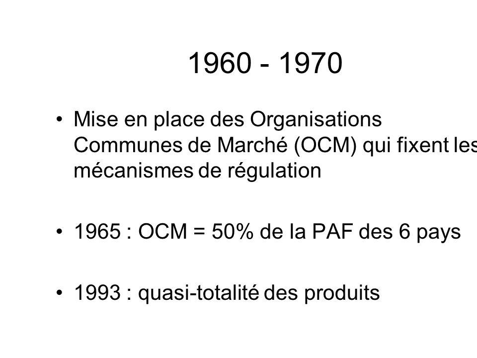 1960 - 1970 Mise en place des Organisations Communes de Marché (OCM) qui fixent les mécanismes de régulation 1965 : OCM = 50% de la PAF des 6 pays 199