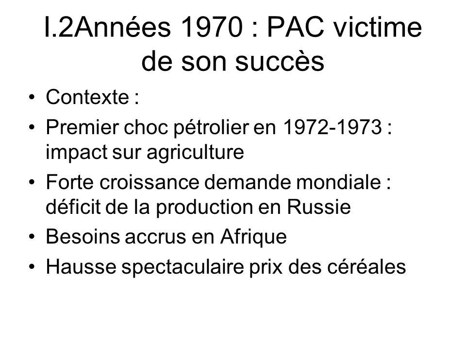 I.2Années 1970 : PAC victime de son succès Contexte : Premier choc pétrolier en 1972-1973 : impact sur agriculture Forte croissance demande mondiale :
