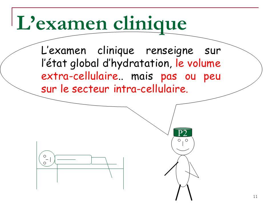 11 Lexamen clinique P2 Lexamen clinique renseigne sur létat global dhydratation, le volume extra-cellulaire..