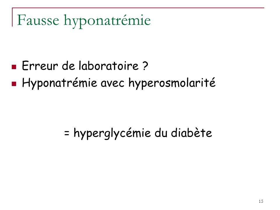 15 Fausse hyponatrémie Erreur de laboratoire .