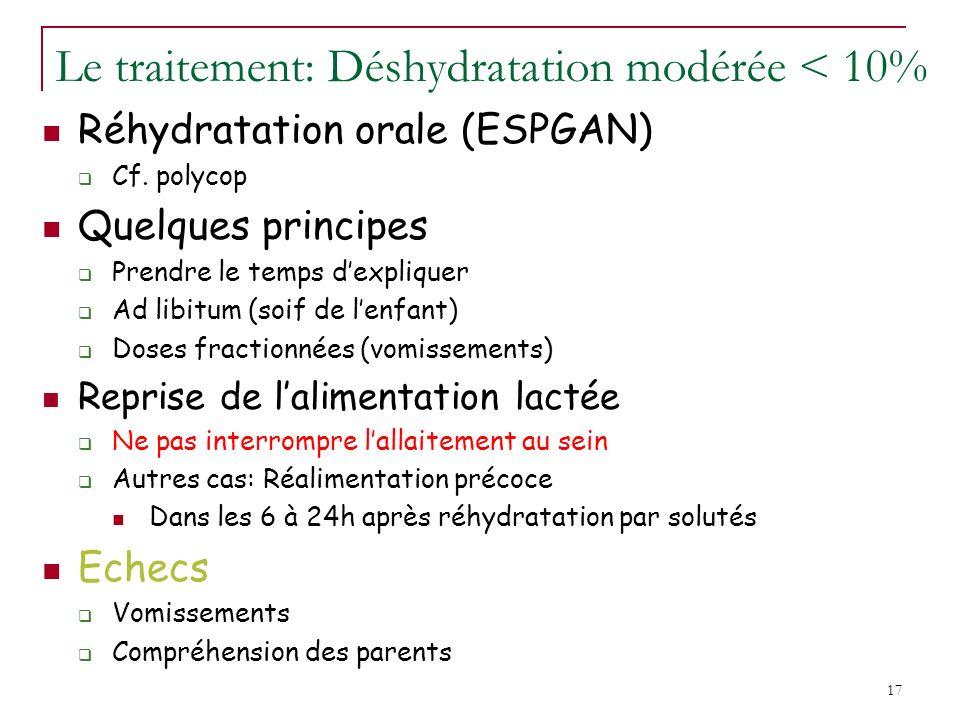 17 Le traitement: Déshydratation modérée < 10% Réhydratation orale (ESPGAN) Cf.