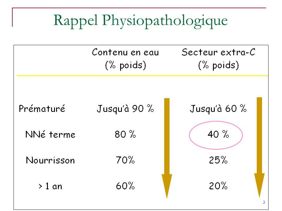 4 Les Pertes Insensibles proportionnellement plus importantes chez le nourrisson que chez ladulte Peau 30 ml / kg Respiration 15 ml / kg Obligatoires rénales sont dautant plus importantes que lenfant est jeune Liée à limmaturité rénale