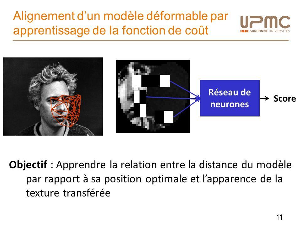 Alignement dun modèle déformable par apprentissage de la fonction de coût Fonction de coût Score Réseau de neurones Objectif : Apprendre la relation e