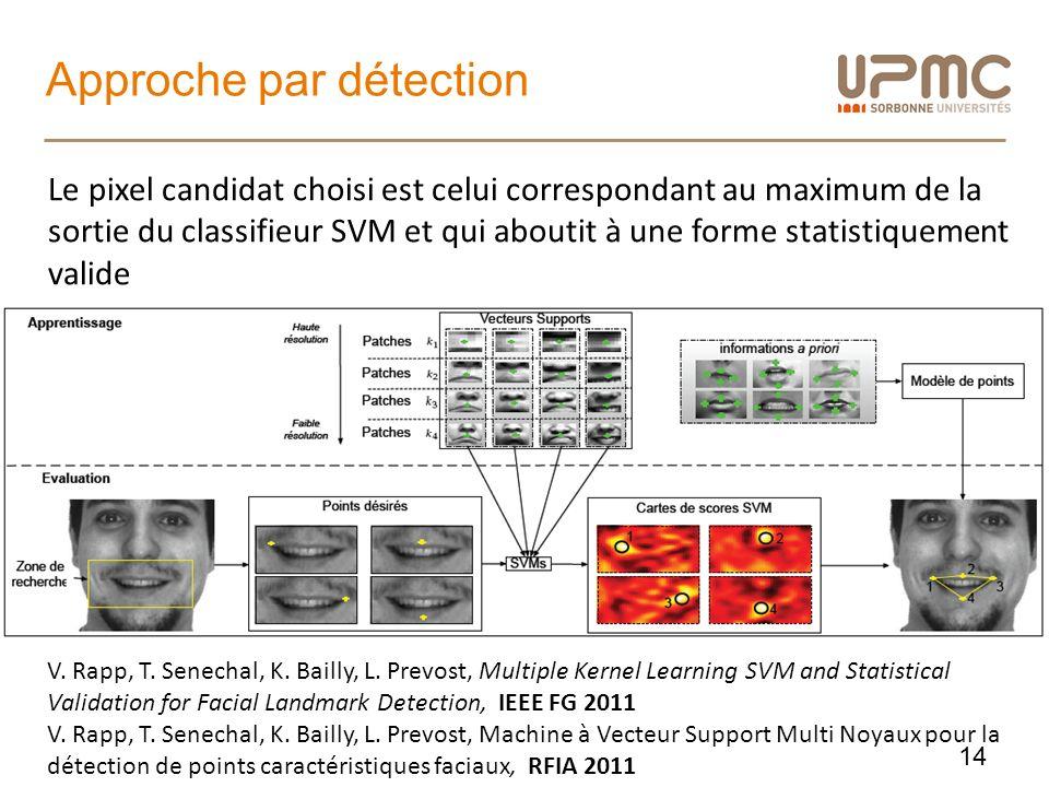 Approche par détection V. Rapp, T. Senechal, K. Bailly, L. Prevost, Multiple Kernel Learning SVM and Statistical Validation for Facial Landmark Detect