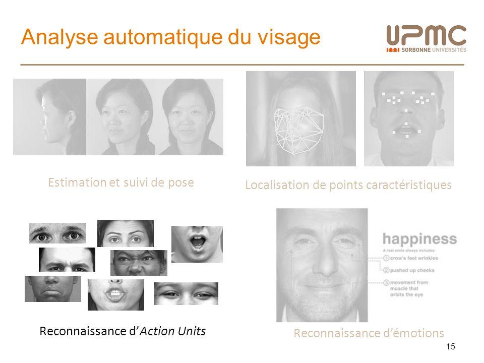 Analyse automatique du visage 15 Localisation de points caractéristiques Reconnaissance dAction Units Reconnaissance démotions Estimation et suivi de