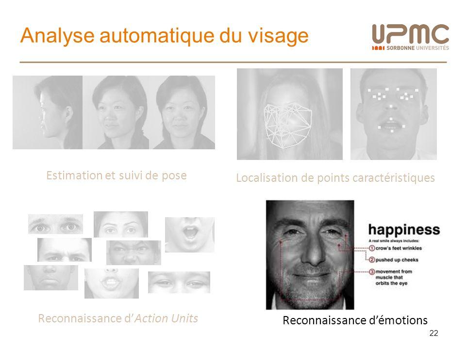 Analyse automatique du visage 22 Localisation de points caractéristiques Reconnaissance dAction Units Reconnaissance démotions Estimation et suivi de