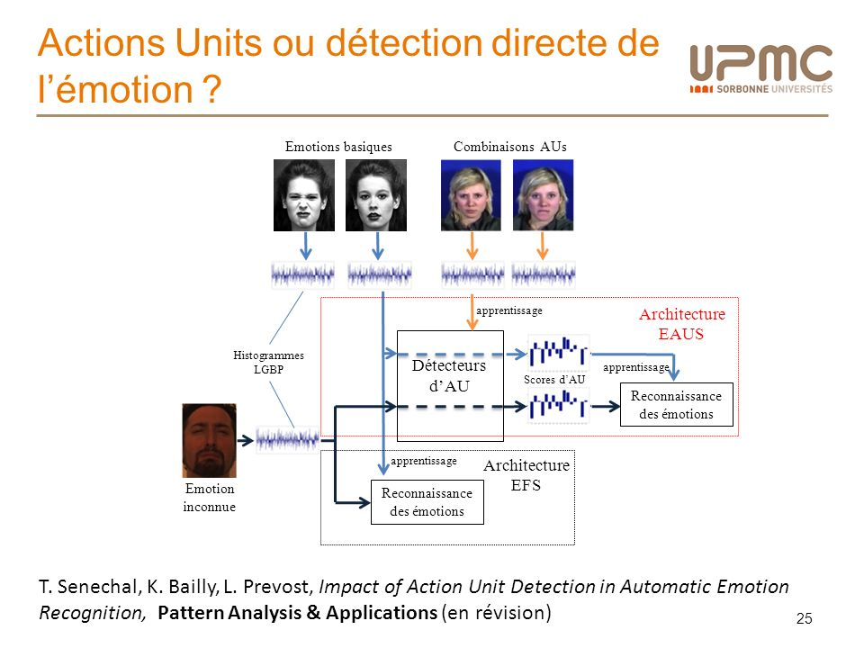 Actions Units ou détection directe de lémotion .25 T.
