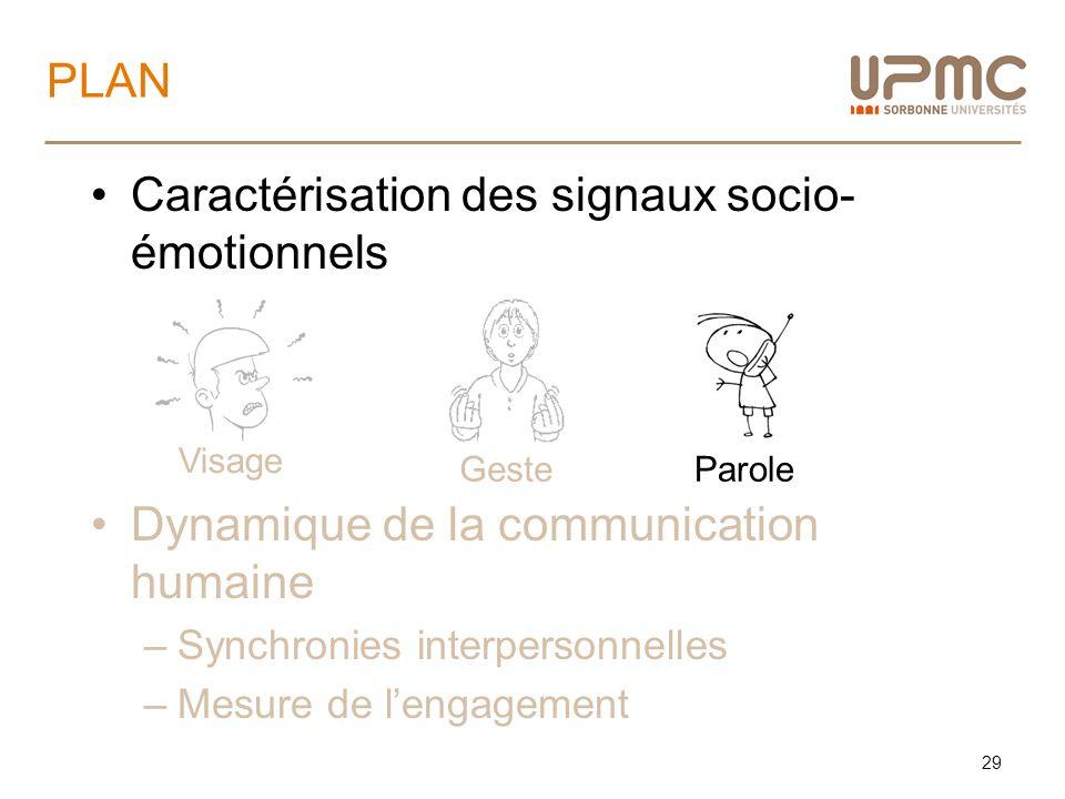 Caractérisation des signaux socio- émotionnels Dynamique de la communication humaine –Synchronies interpersonnelles –Mesure de lengagement PLAN 29 Vis