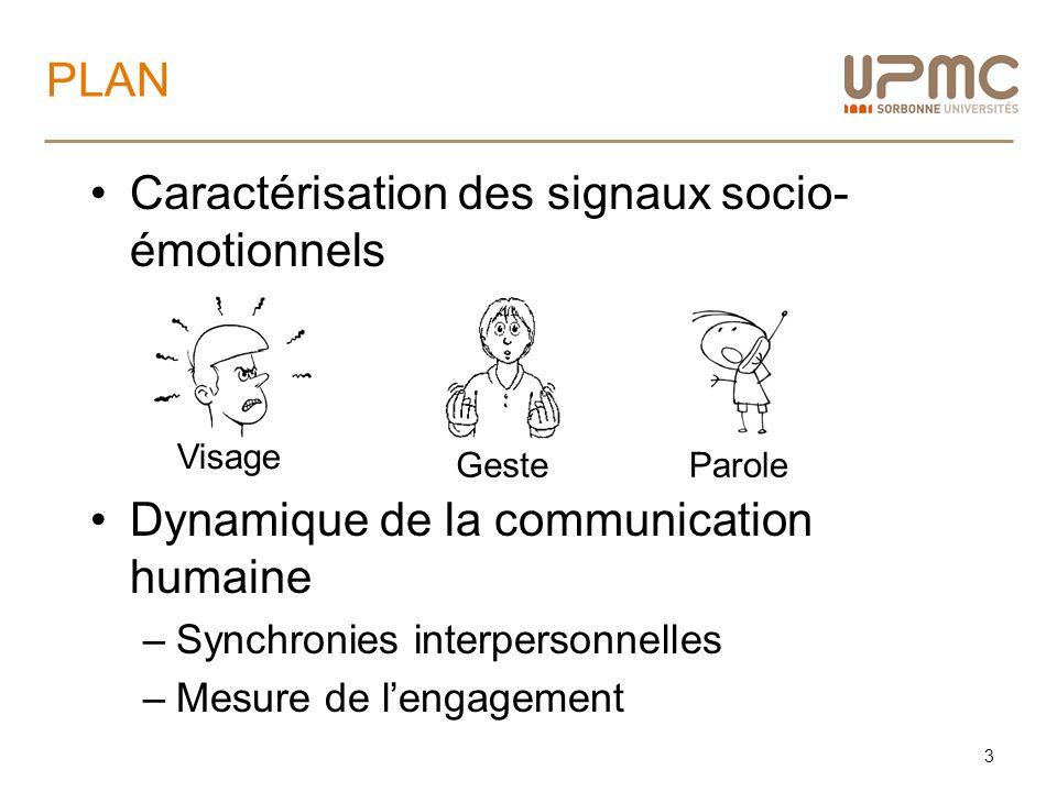 Caractérisation des signaux socio- émotionnels Dynamique de la communication humaine –Synchronies interpersonnelles –Mesure de lengagement PLAN 3 Visa