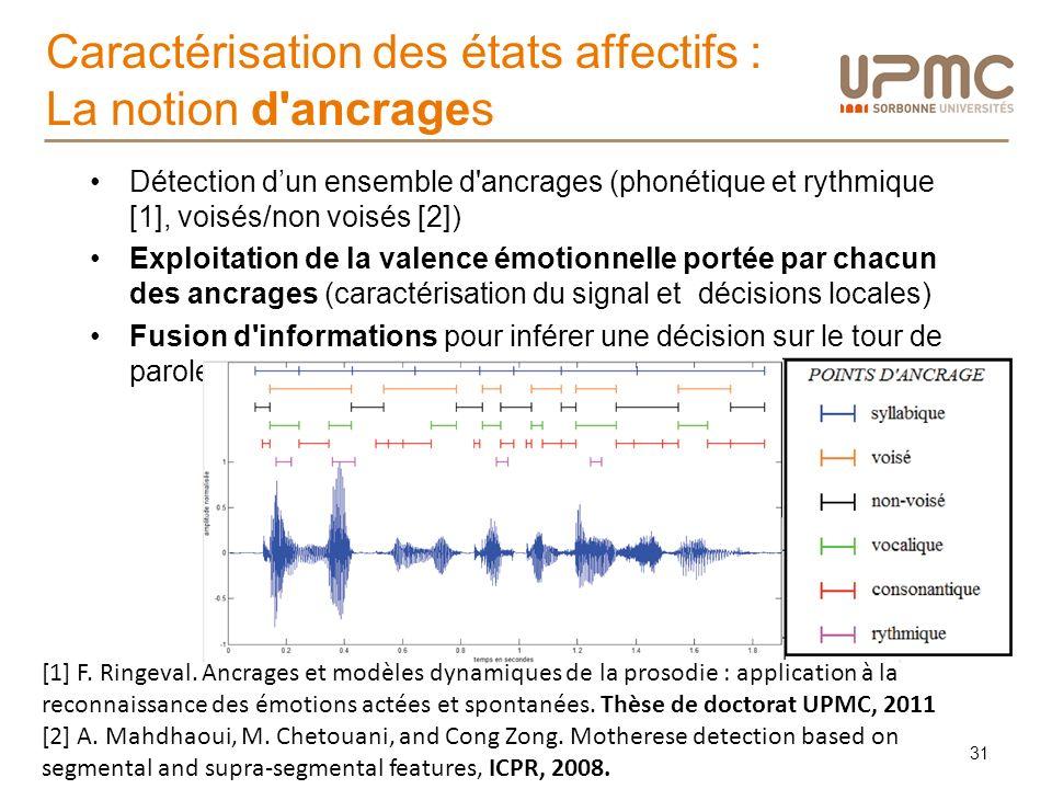Caractérisation des états affectifs : La notion d'ancrages Détection dun ensemble d'ancrages (phonétique et rythmique [1], voisés/non voisés [2]) Expl