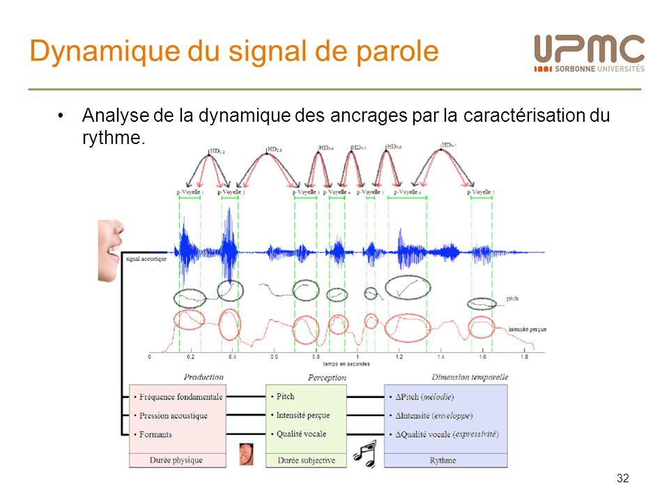 Dynamique du signal de parole Analyse de la dynamique des ancrages par la caractérisation du rythme. 32