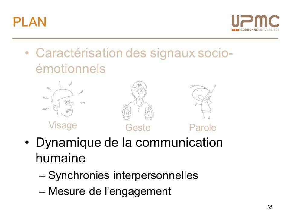 Caractérisation des signaux socio- émotionnels Dynamique de la communication humaine –Synchronies interpersonnelles –Mesure de lengagement PLAN 35 Vis
