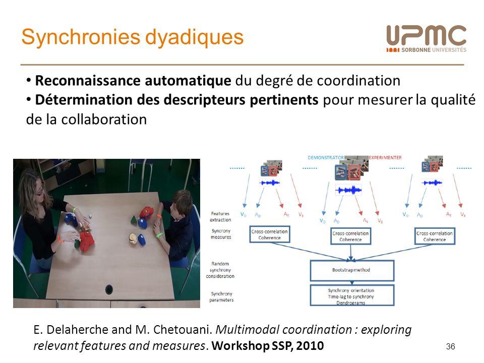 Synchronies dyadiques 36 E. Delaherche and M. Chetouani. Multimodal coordination : exploring relevant features and measures. Workshop SSP, 2010 Reconn