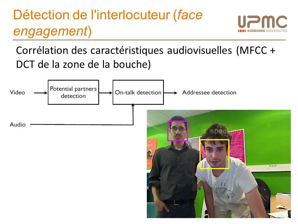 Détection de l'interlocuteur (face engagement) 39 Corrélation des caractéristiques audiovisuelles (MFCC + DCT de la zone de la bouche)