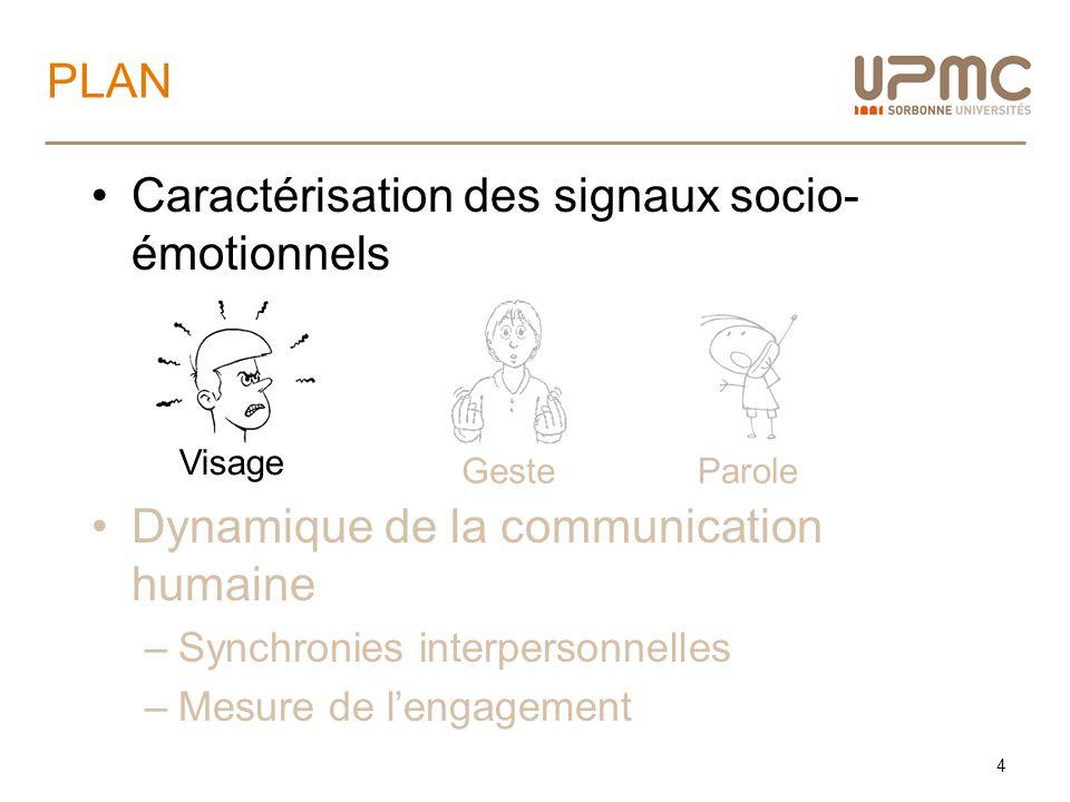 Caractérisation des signaux socio- émotionnels Dynamique de la communication humaine –Synchronies interpersonnelles –Mesure de lengagement PLAN 4 Visa