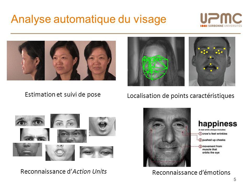 Analyse automatique du visage 5 Localisation de points caractéristiques Reconnaissance dAction Units Reconnaissance démotions Estimation et suivi de p