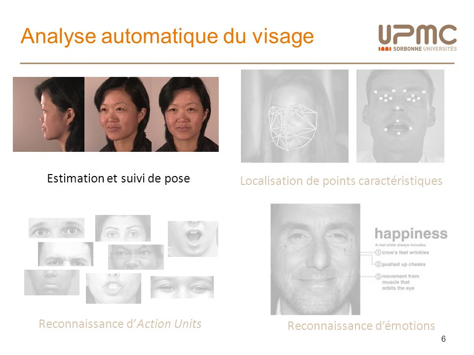 Analyse automatique du visage 6 Localisation de points caractéristiques Reconnaissance dAction Units Reconnaissance démotions Estimation et suivi de p