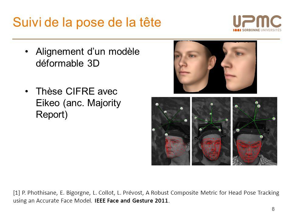 Suivi de la pose de la tête Alignement dun modèle déformable 3D Thèse CIFRE avec Eikeo (anc. Majority Report) 8 [1] P. Phothisane, E. Bigorgne, L. Col