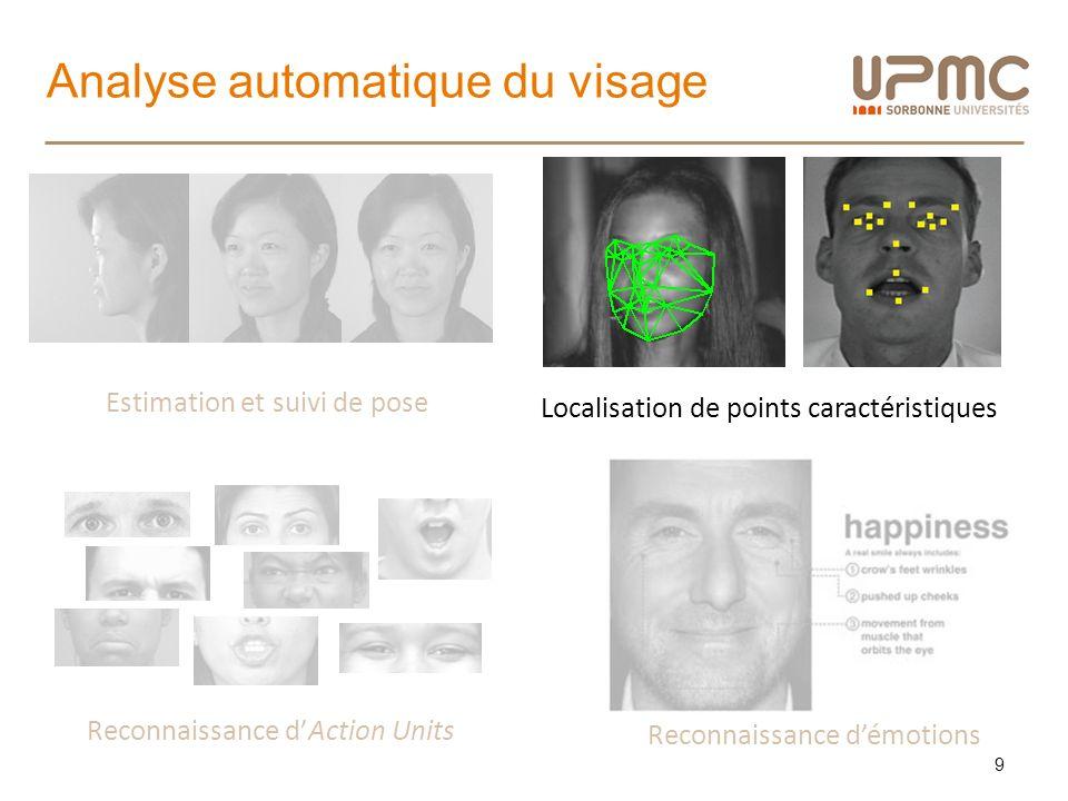 Analyse automatique du visage 9 Localisation de points caractéristiques Reconnaissance dAction Units Reconnaissance démotions Estimation et suivi de p
